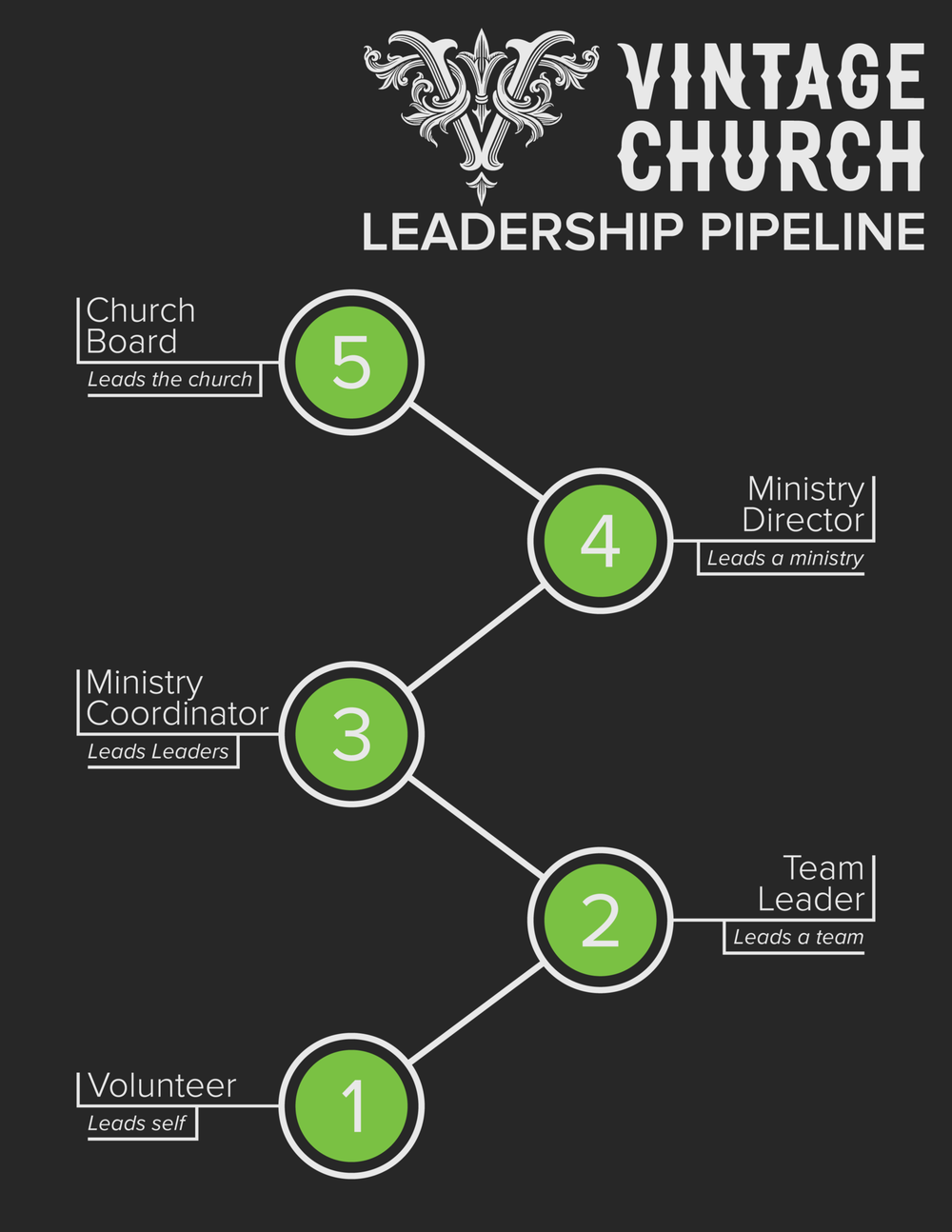 Leadership+Pipeline.png