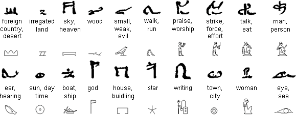 https://www.omniglot.com/writing/egyptian_hieratic.htm
