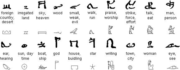 https://www.omniglot.com/writing/egyptian_hieratic.htm
