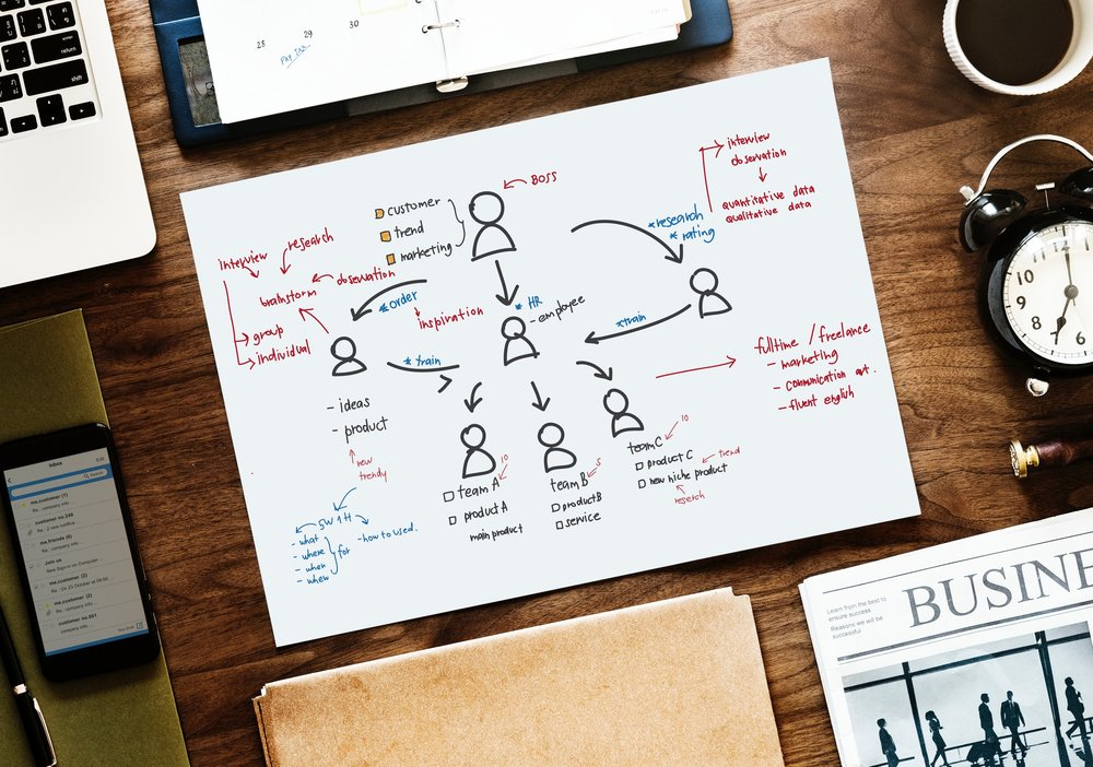 Customer Journey Mapping & Design -
