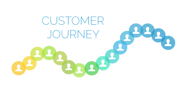 customer-journey.png