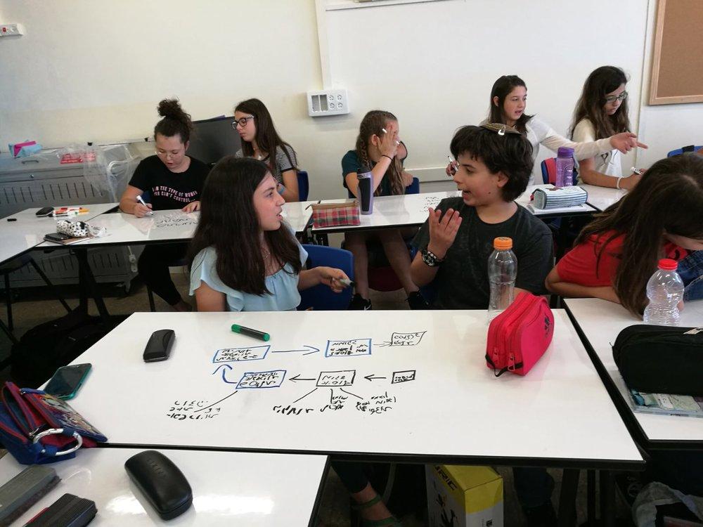 Inaugural IASA-MS students using whiteboard desktops.
