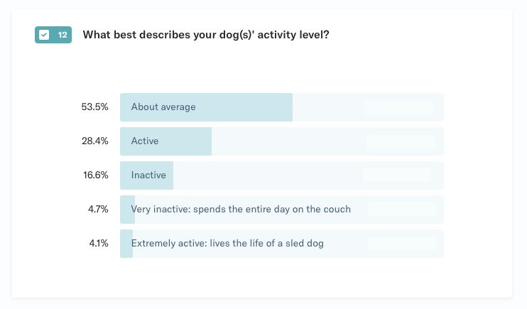 what_best_describes_your_activity.png