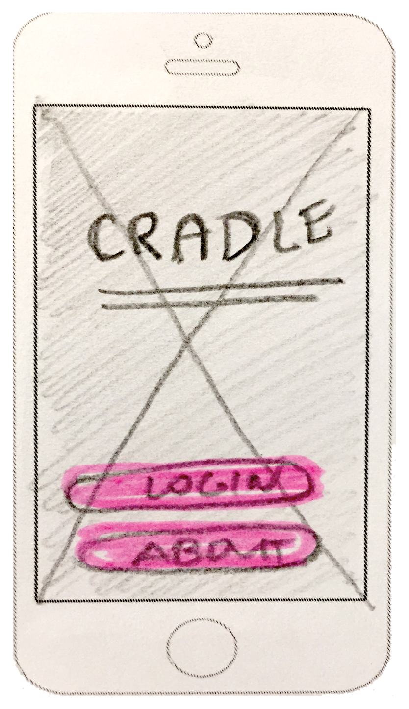 Squarespace pictures_Cradle_02A.png