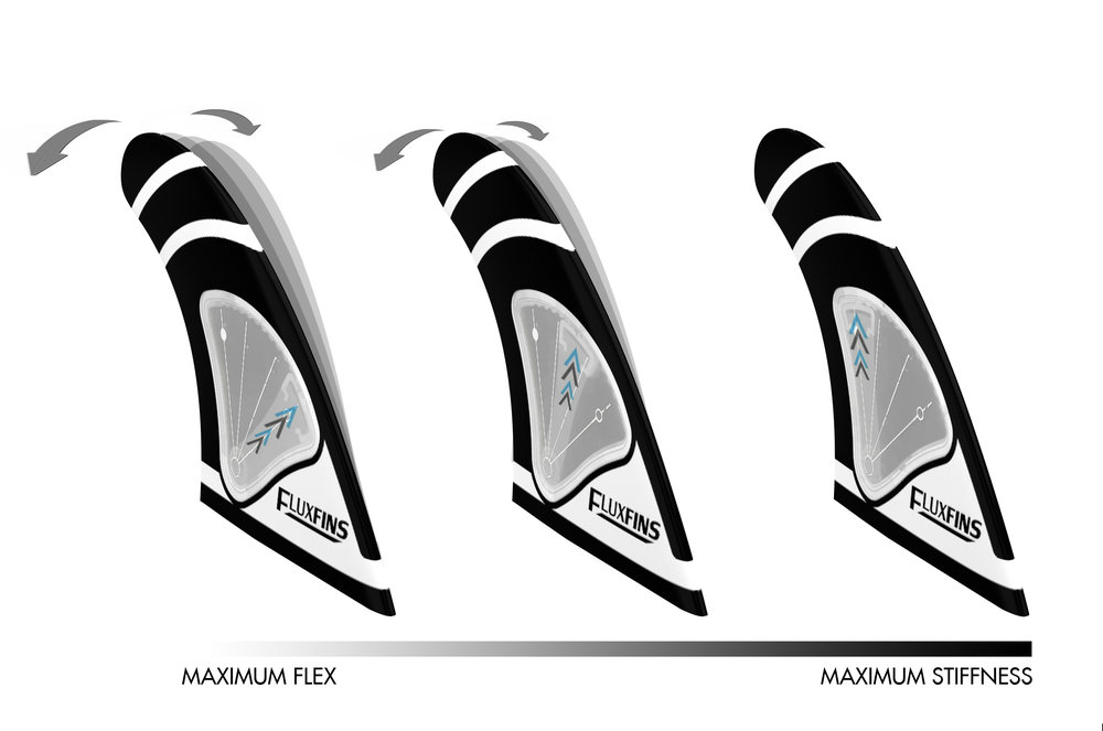 Fin Flexability.jpg
