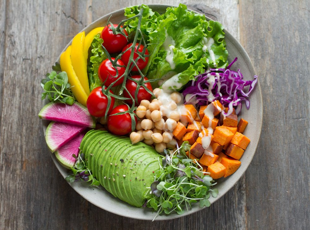 Vegan Nutrition - Outline the specific nutritional requirements for a healthy vegan diet.  Learn More →