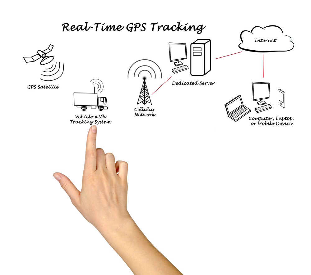 Car GPS Tracker Install OKC.jpg