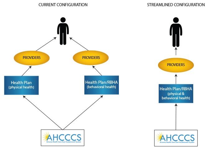 AHCCCS.jpg
