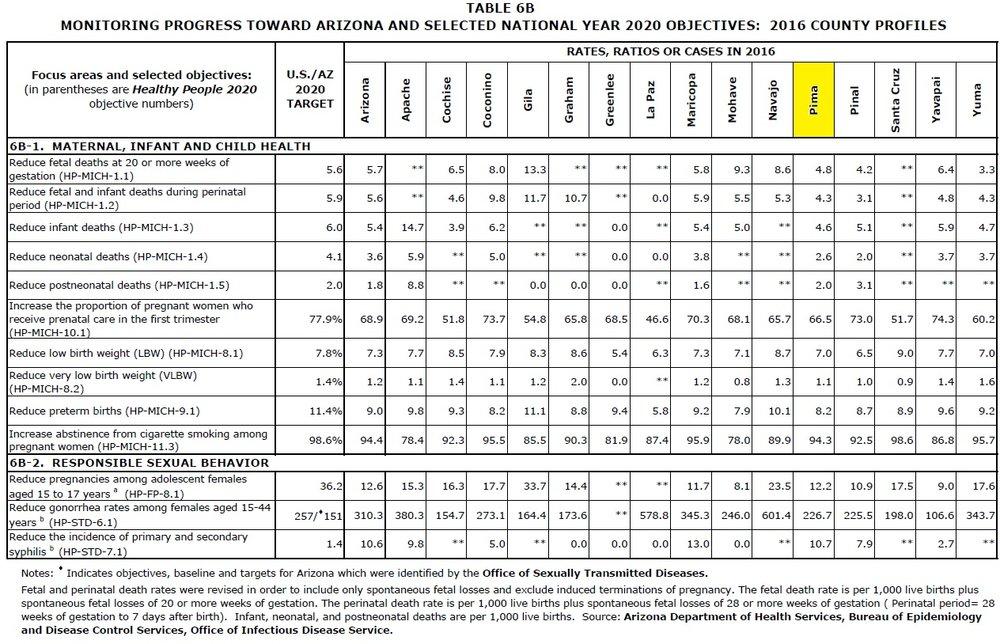 ADHS Health Status 2016.jpg