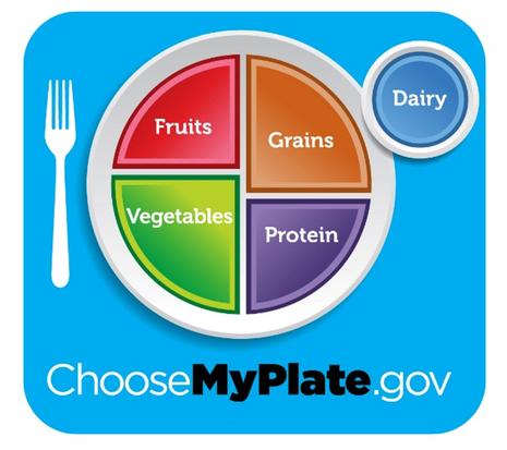 Find more information, visit:  www.choosemyplate.gov .