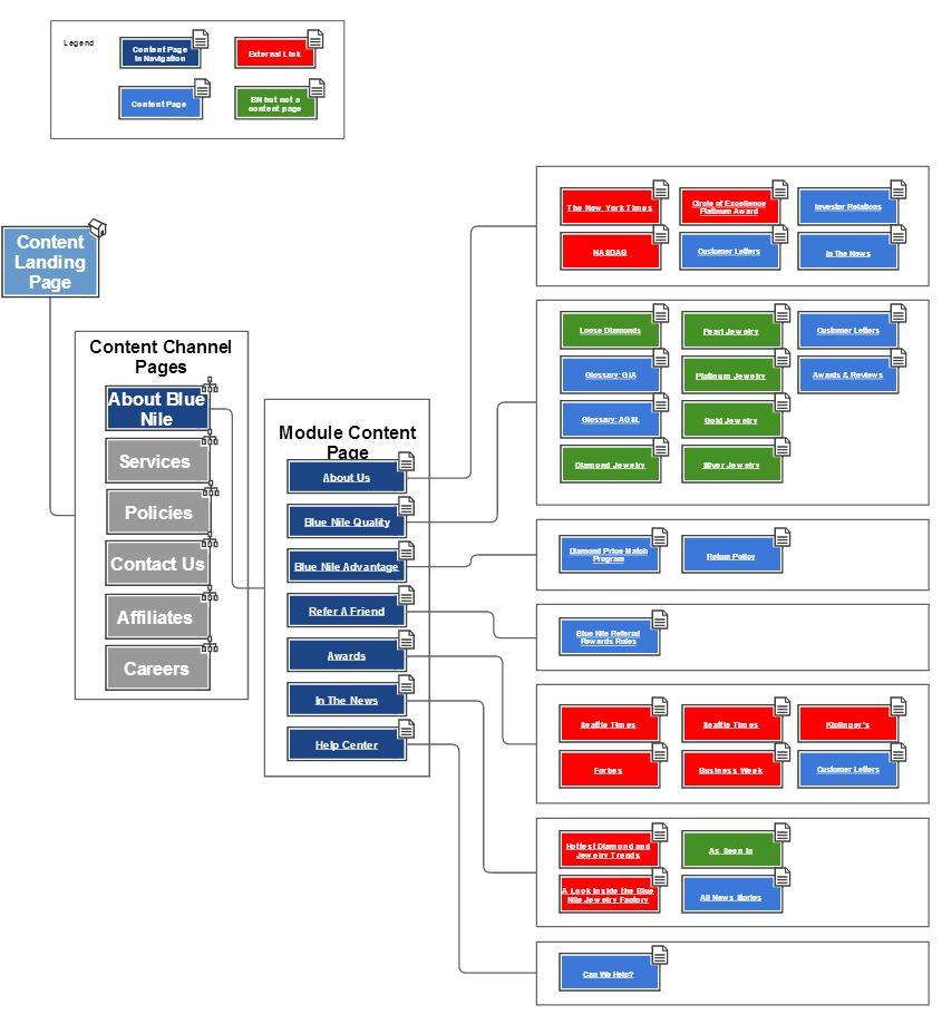 sitemaps.jpg