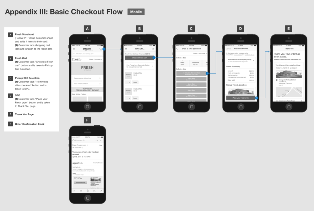appendix_iii__basic_checkout_flow.png