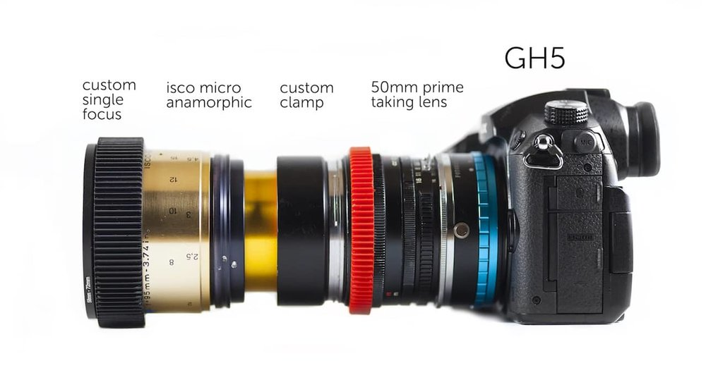 a custom, home made, true anamorphic lens mounted onto a Panasonic GH5