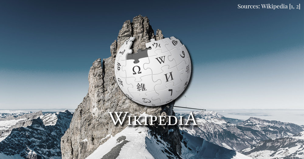 Header image, a mountain side with the Wikipedia White Logo Super imposed