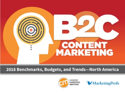 B2C Content Marketing Research
