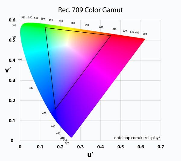 rec-709-color.jpg