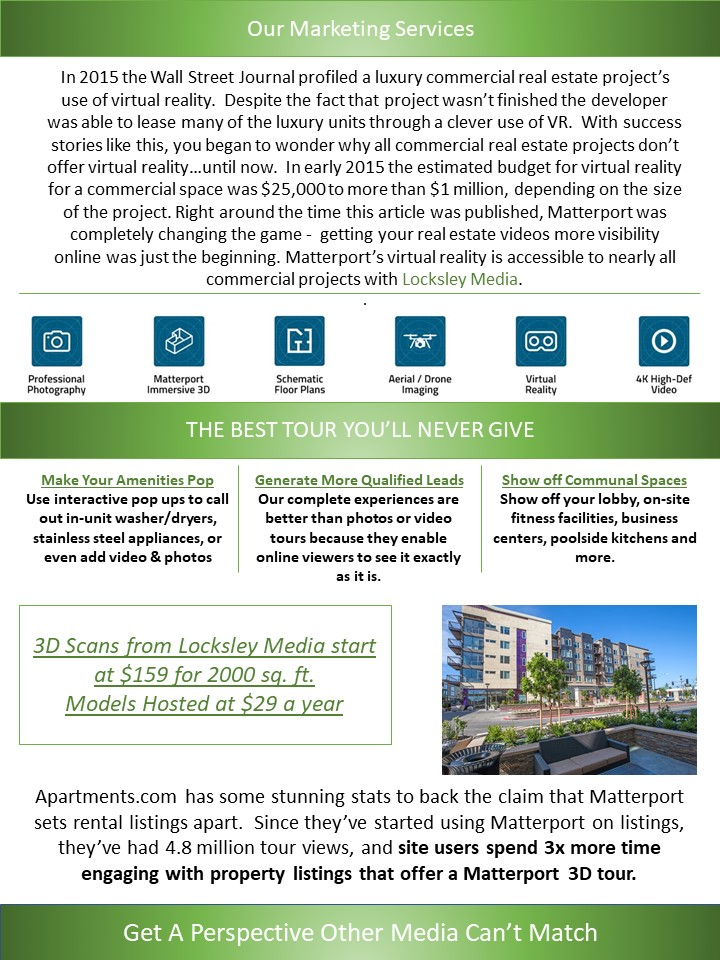 Apartments, Condos & Multifamily - Back
