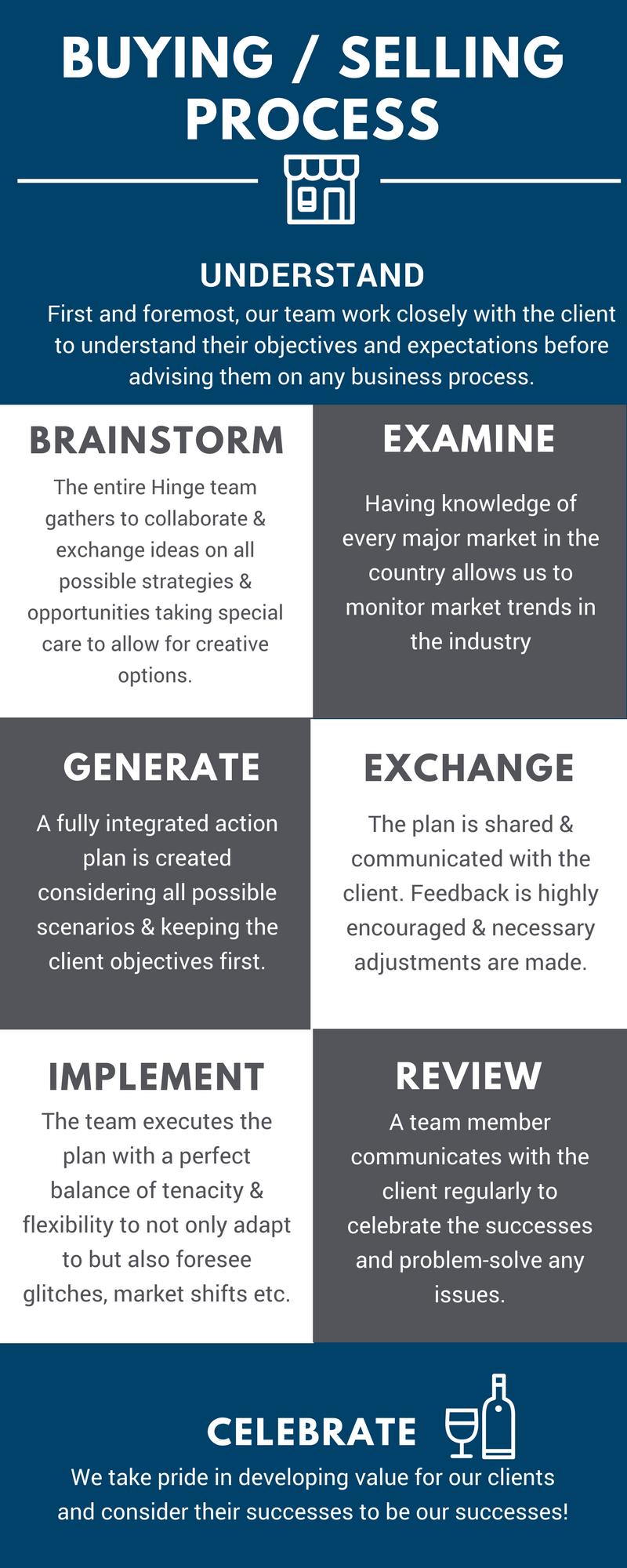 Minimalist Branding Infographic (1).png
