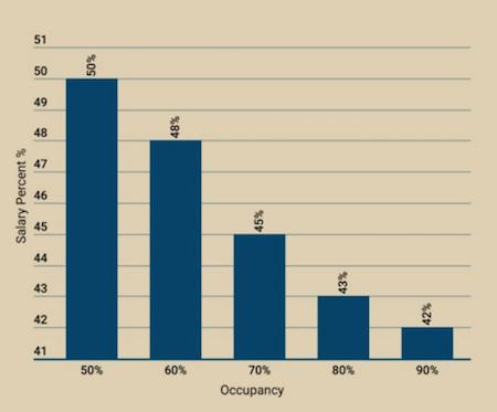 bar graph.png