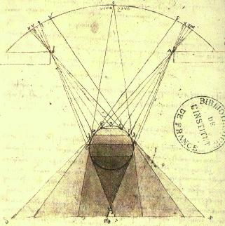 Davinci's Scientific Drawing of Light hitting a curved surface