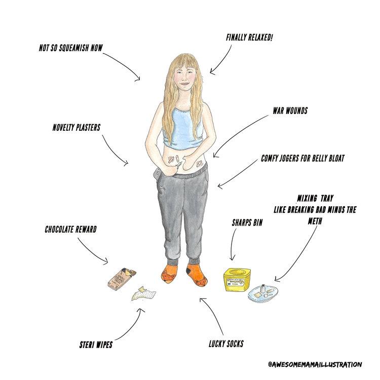 UK Parent Blogger — Blog — Awesome Mama Illustration