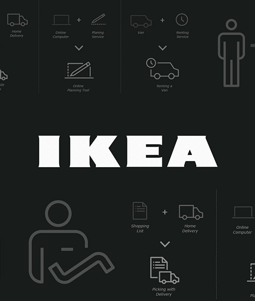 IKEA Pictograms