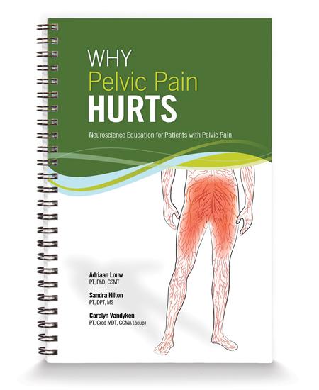 Why Pelvic Pain Hurts