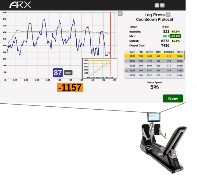 Depiction of the ARX Software User Interface and Training Output parameters