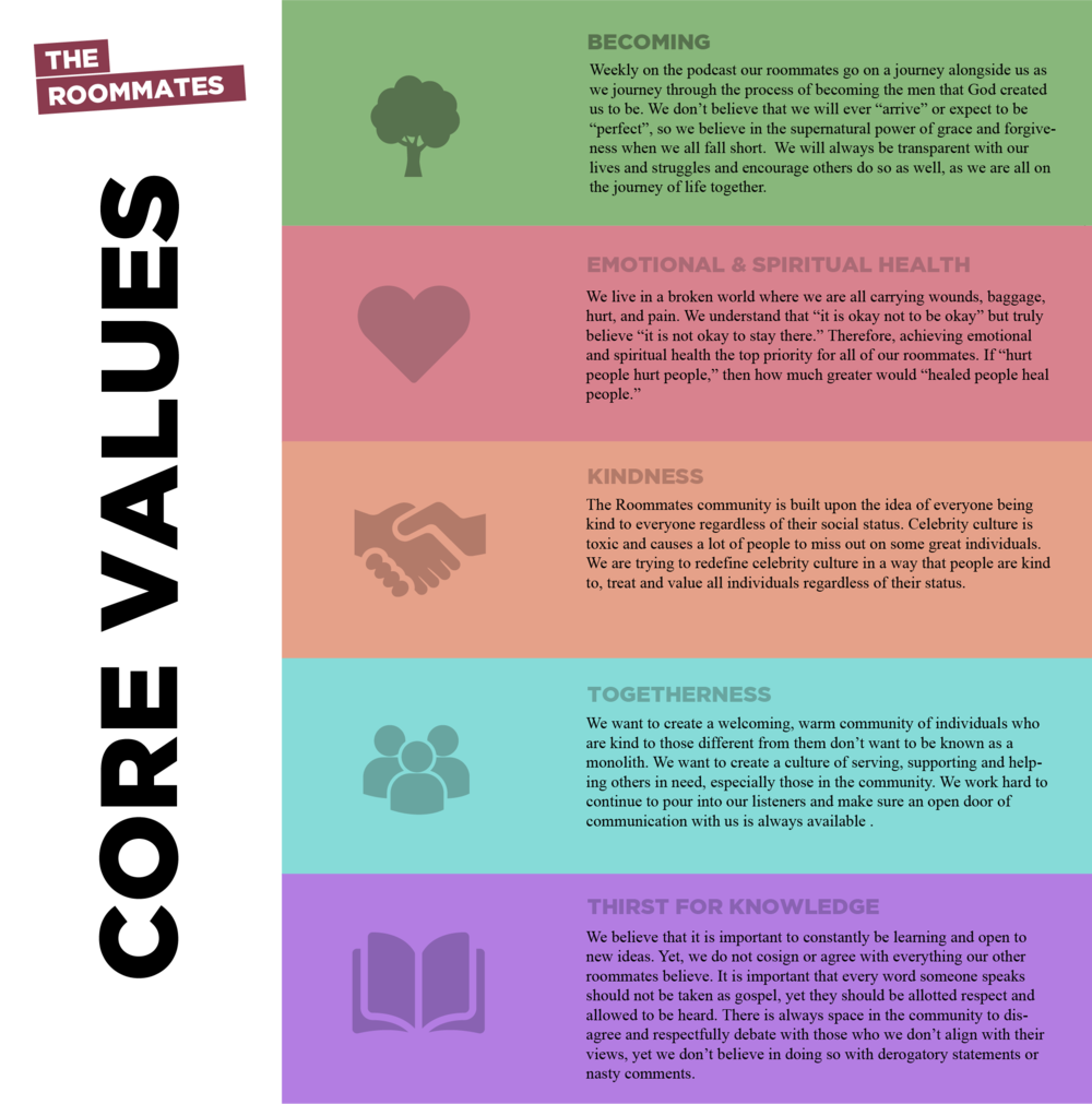 Core Values Final.png