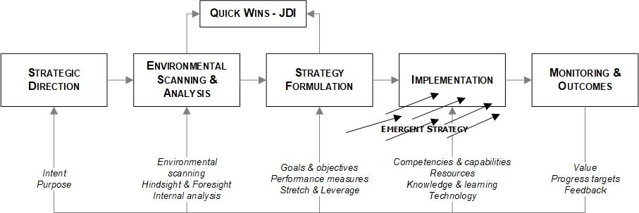 SM Process2.jpg
