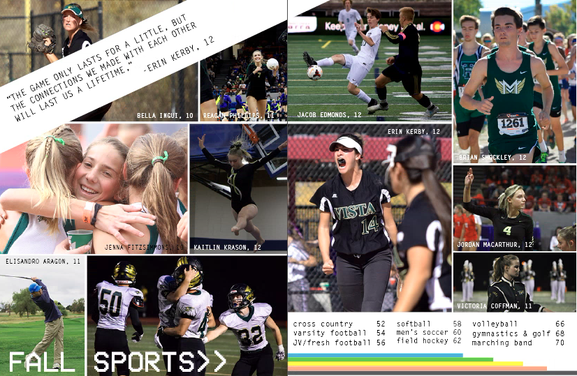This is the fall sports divider I designed for the yearbook. I wanted something to match our chronological designs but also be refreshing.