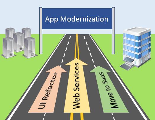 AppModernization.png