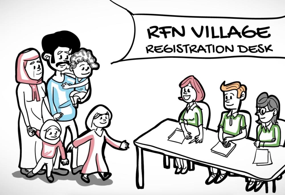 RFN Registrierung