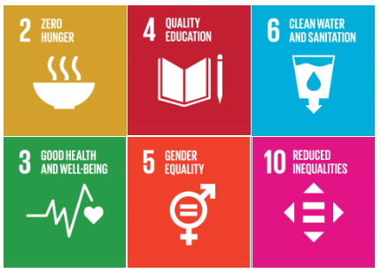 United nationsSUSTAINABLE DEVELOPMENT GOALS - LinkS to UN SDG 2,3,4,5,6,10