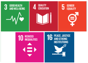 United nationsSUSTAINABLE DEVELOPMENT GOALS - LinkS to UN SDG 3,4,5,10,16