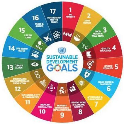 United nationsSUSTAINABLE DEVELOPMENT GOALS - LinkS to UN SDG 3, 4 & 5