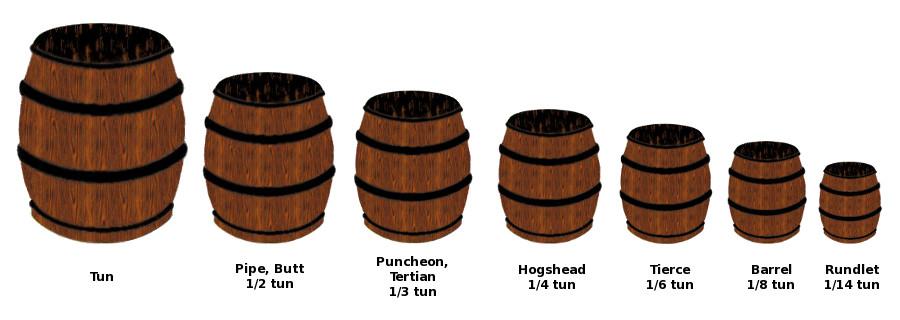 cask units.jpg