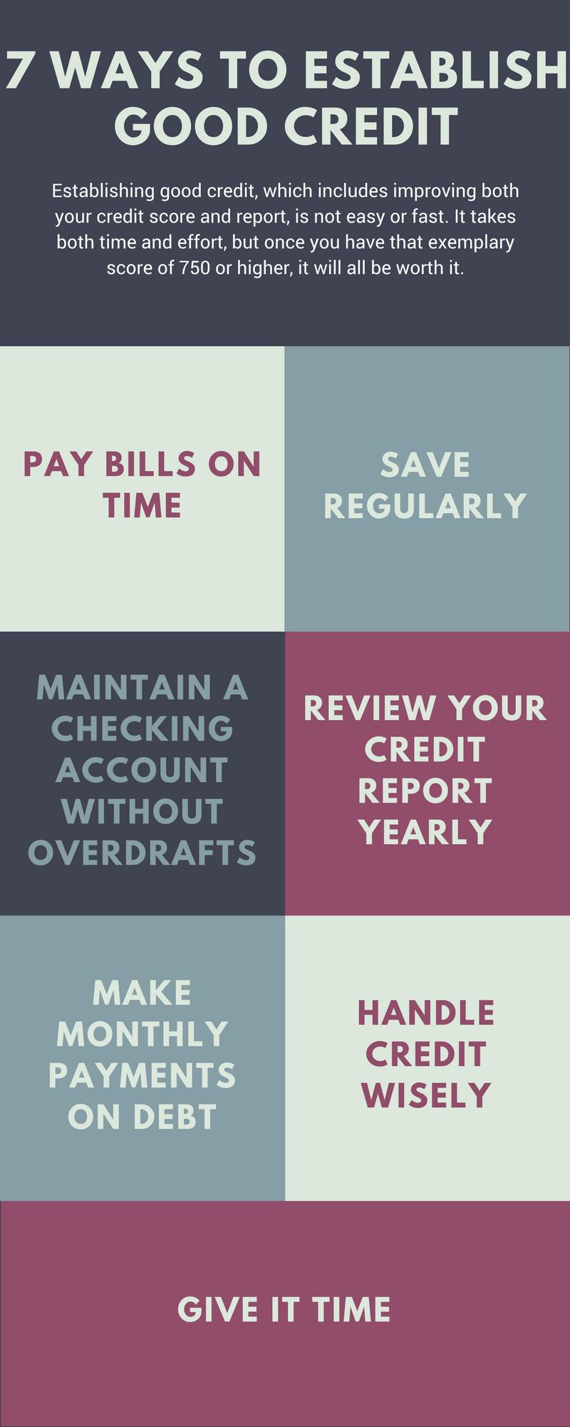 7 ways to establish good credit infographic.png