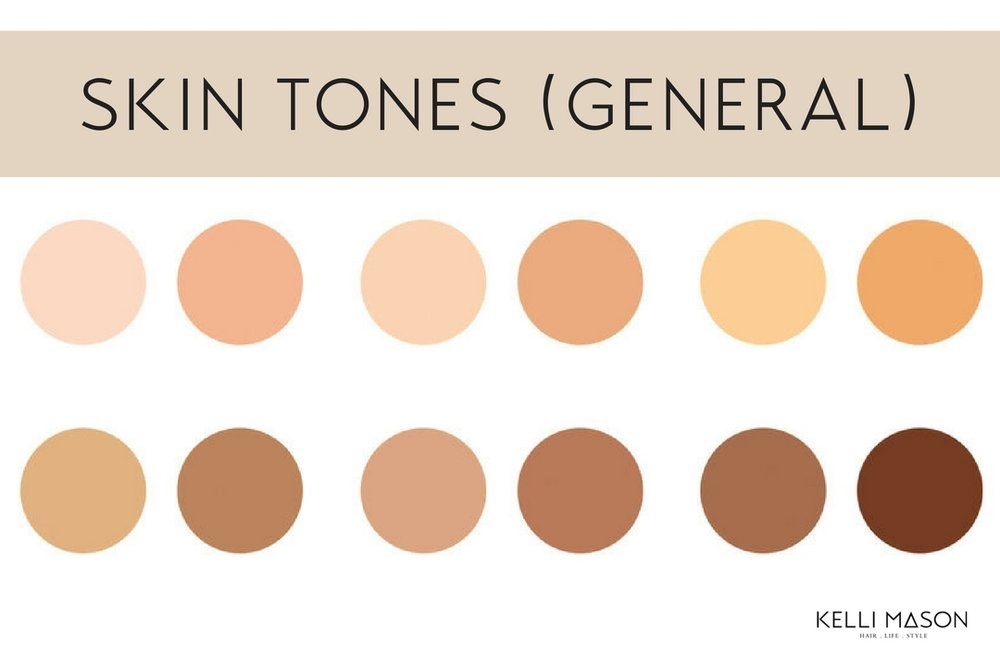 skin tones.jpg