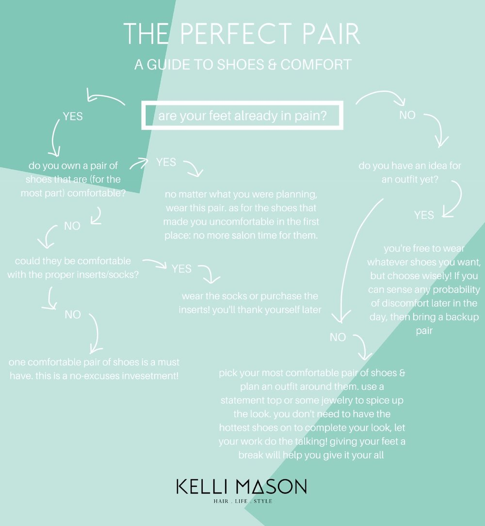 The perfect pair_ a shoe guide (1) 2.jpg