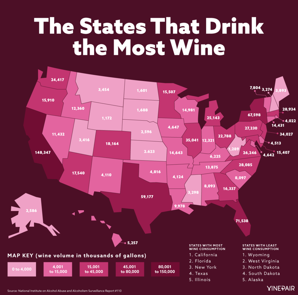When it comes to wine consumption, Illinois takes the crown in the Midwest