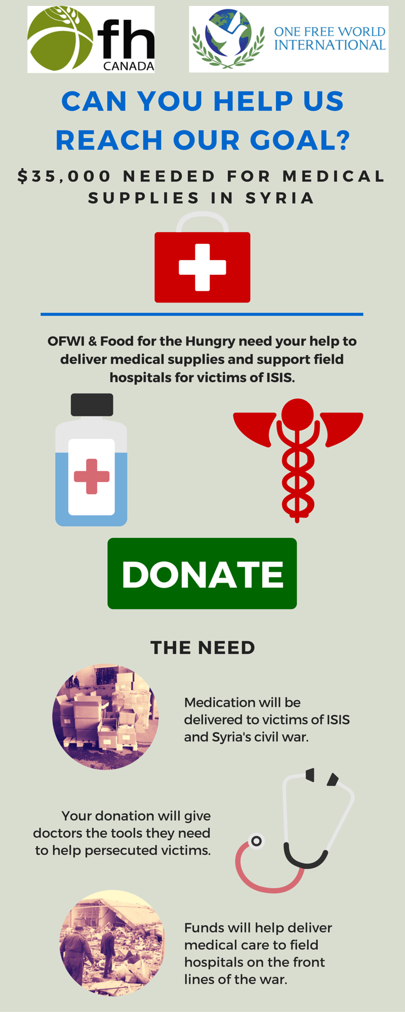 OFWI Medical Fundraiser