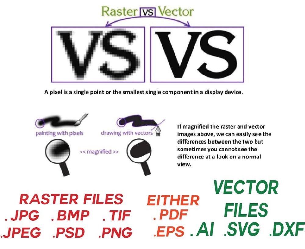 raster vs vector.jpg