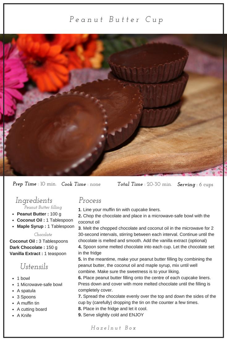 Peanut-Butter-Pinterest-Blog.png