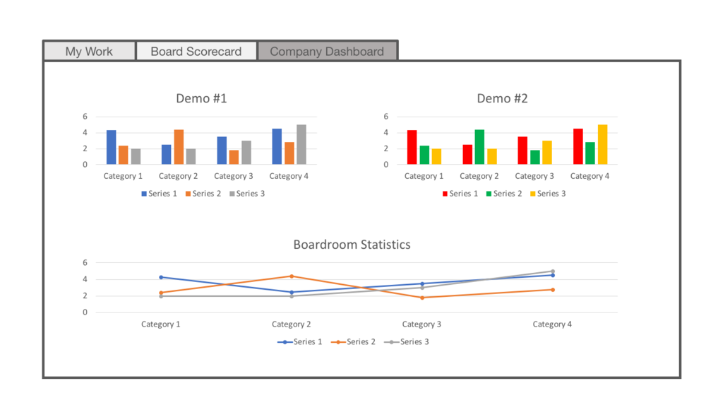 Homepage Tab #3:  company dashboard   Keep tabs on all relevant company performance metrics anywhere, anytime