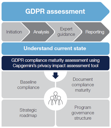 gdpr-assessment-side.png