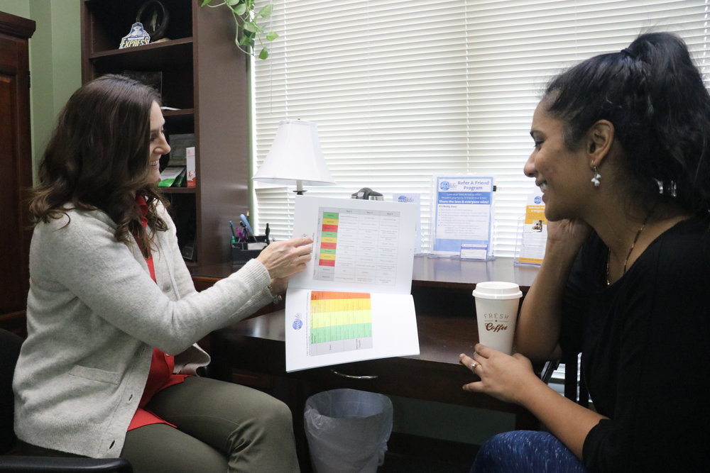 Nutrition & Workout Counseling -