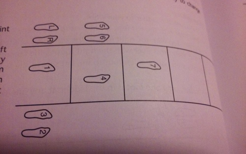 Zigzag Crossover Shuffle.jpg