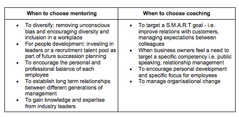 coaching mentoring.png