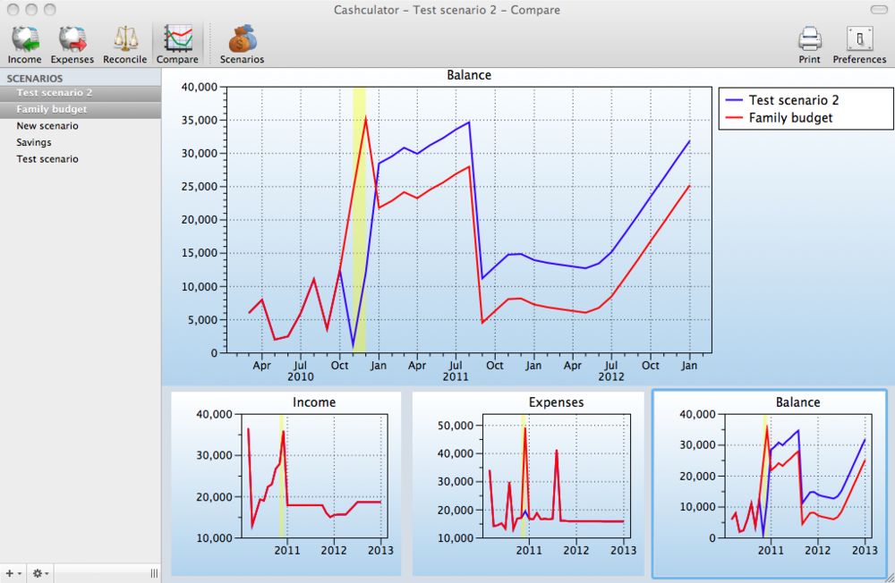 Cashculator Compare View - SAC student discount.png
